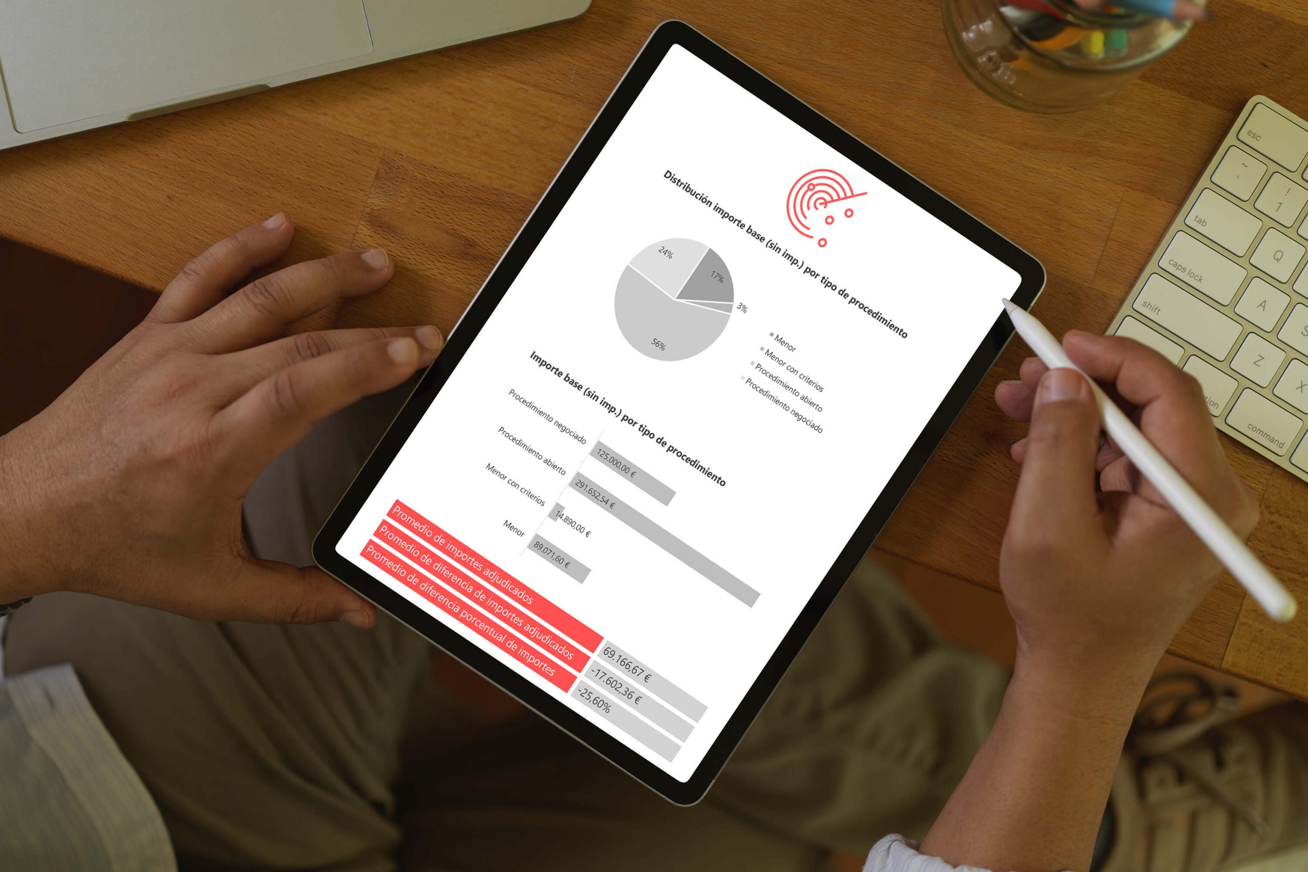Lectura de informe de licitaciones de iQ Radar en iPad para encontrar concursos públicos
